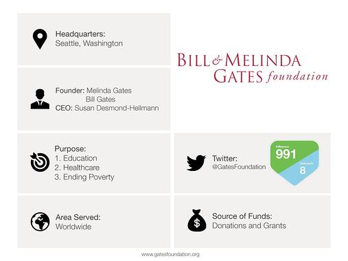 Bill_Melinda_Gates_Foundation.jpg