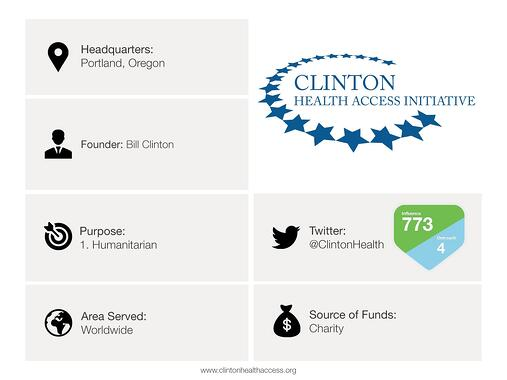 Clinton_Health_Access_Initiative.jpg