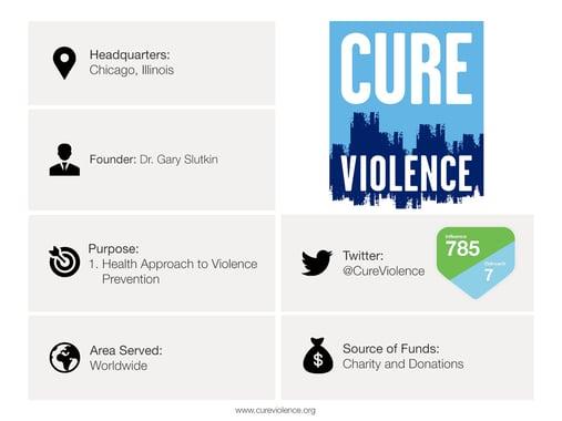 Cure_Violence.jpg