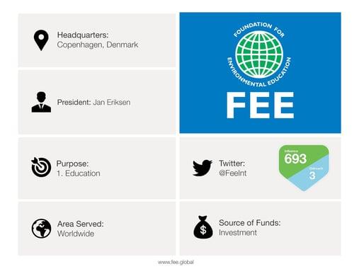 Foundation_for_Environmental_Education.jpg