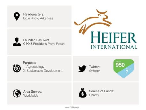 Heifer_International.jpg