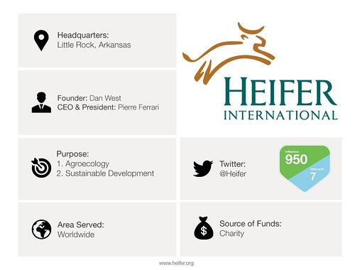 Heifer_International.jpg