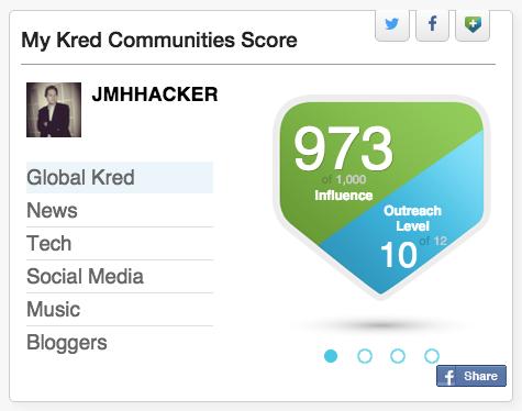Just Matthews Kred Score