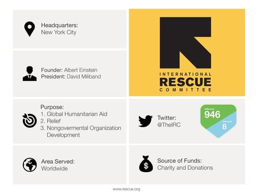International_Rescue_Committee.jpg