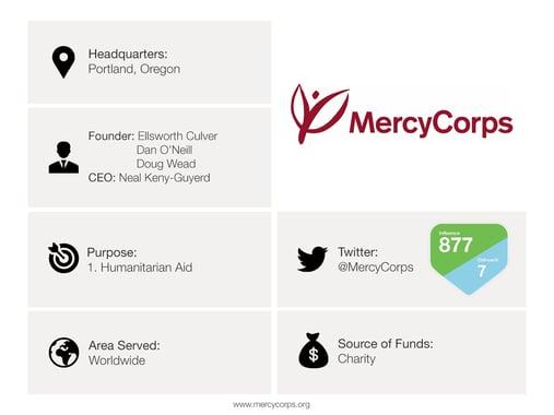 Mercy_Corps.jpg