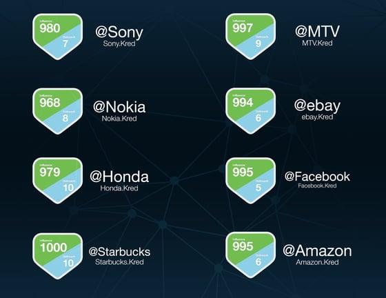 Brands_Scores_Kred.jpg