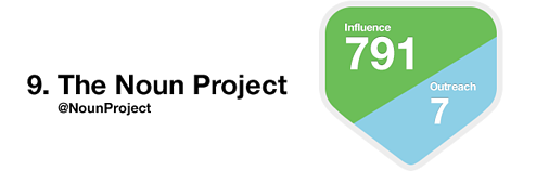 The-Noun-Project-badge_2.png