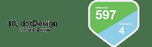 dotDesign-badge_1.png
