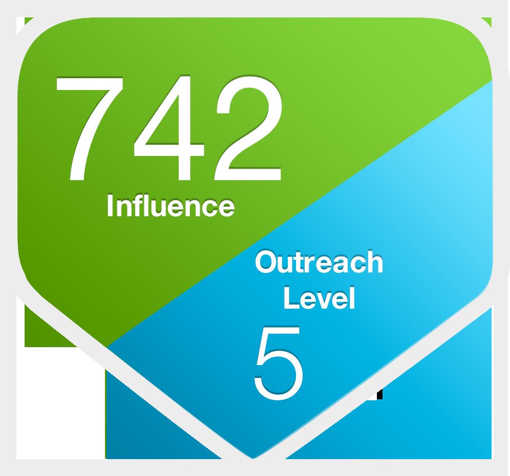 Influence Score
